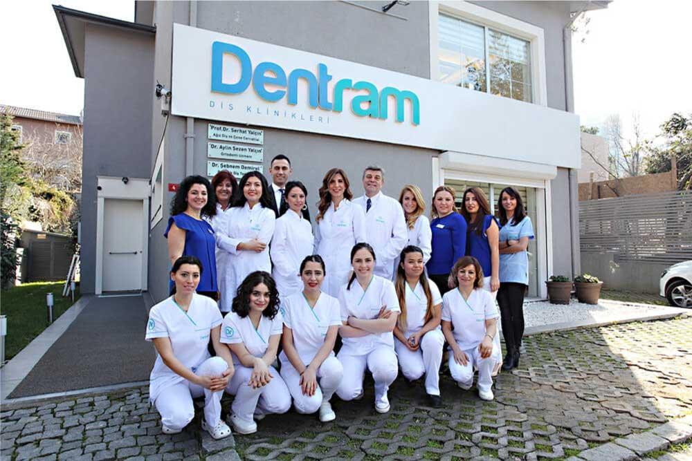 Dentram Diş Kliniği Doktorları